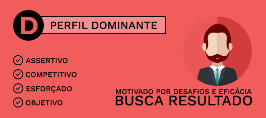 DISC Perfil Dominante